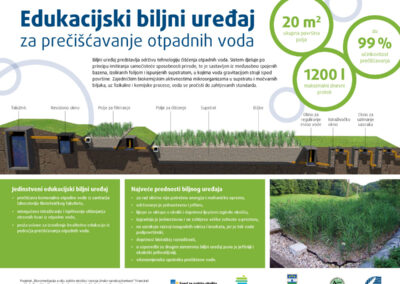 Ecoremediation for environmental protection and development of Una-Sana Canton